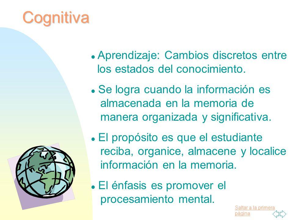 09/04/2017 Cognitiva. Aprendizaje: Cambios discretos entre los estados del conocimiento.