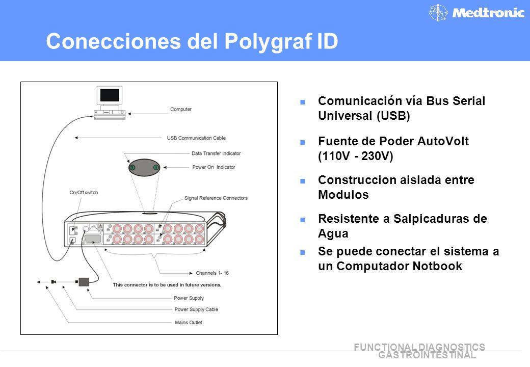 Conecciones del Polygraf ID
