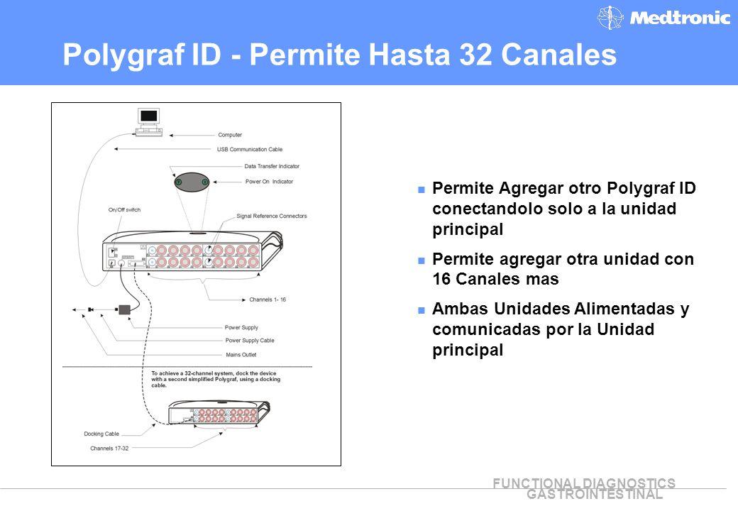 Polygraf ID - Permite Hasta 32 Canales