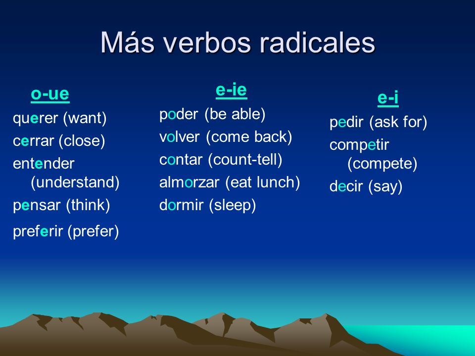 Más verbos radicales e-ie o-ue e-i poder (be able) querer (want)