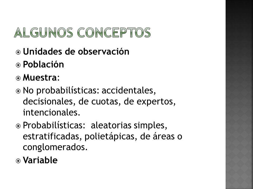 Algunos conceptos Unidades de observación Población Muestra: