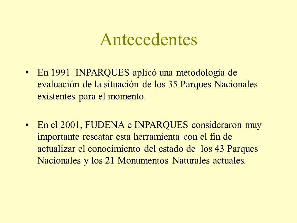 Antecedentes En 1991 INPARQUES aplicó una metodología de evaluación de la situación de los 35 Parques Nacionales existentes para el momento.