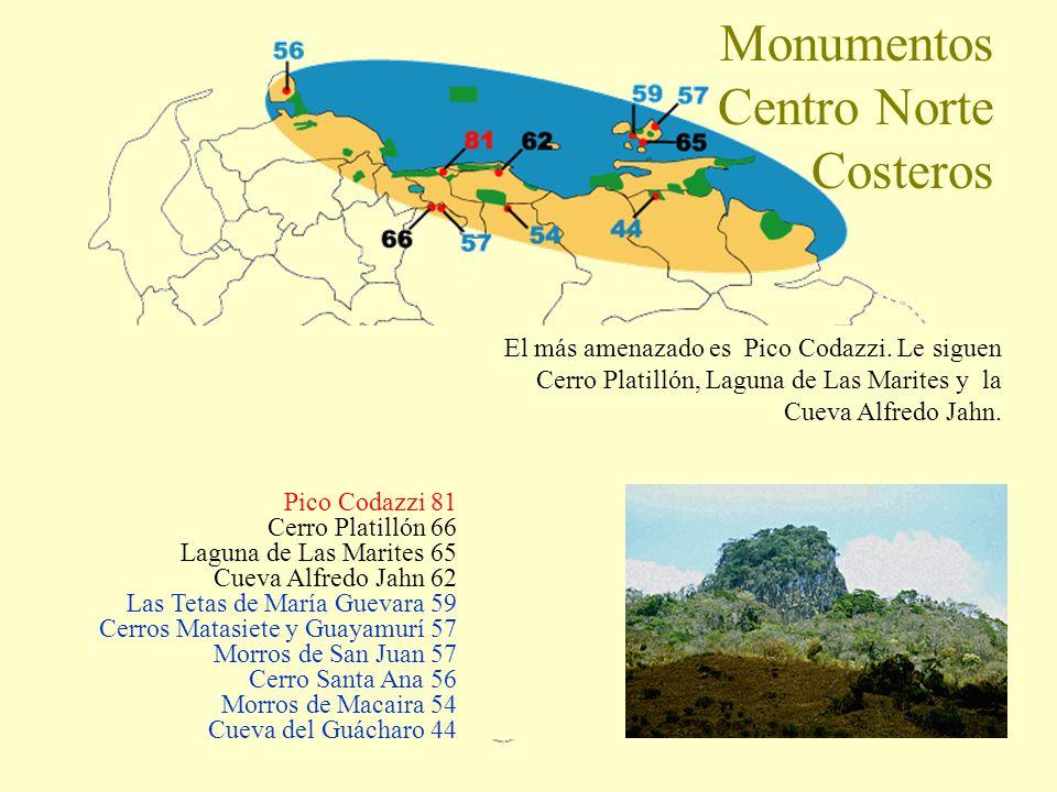 Monumentos Centro Norte Costeros