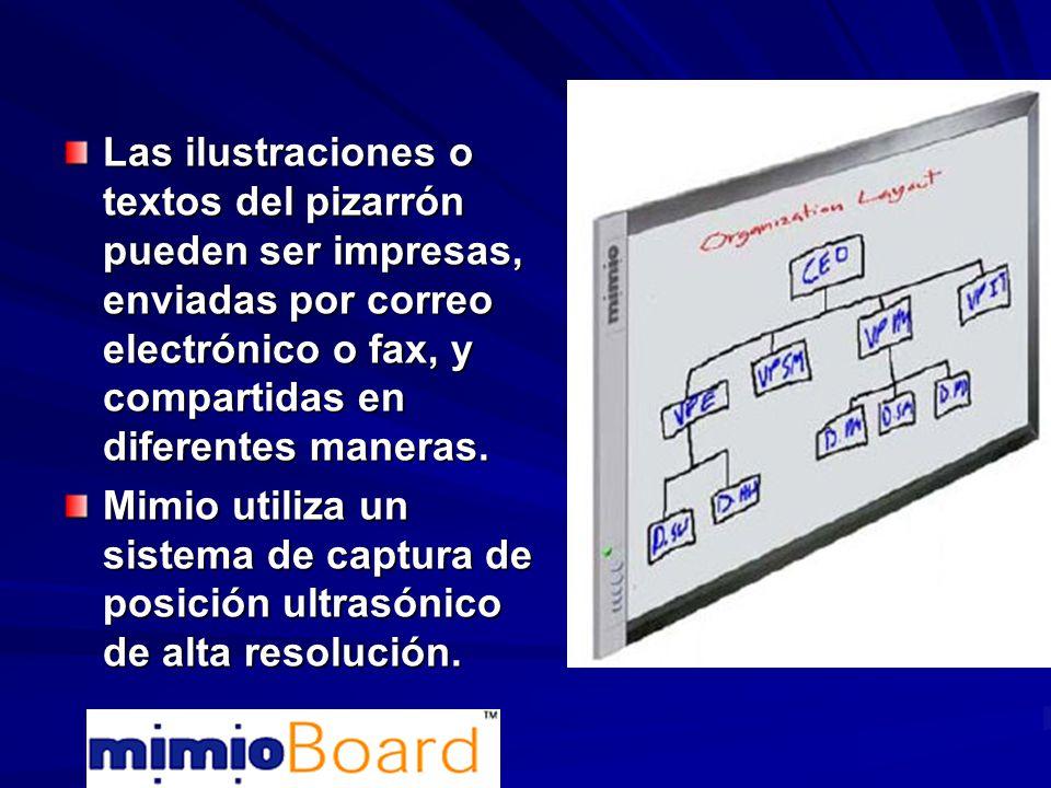 Las ilustraciones o textos del pizarrón pueden ser impresas, enviadas por correo electrónico o fax, y compartidas en diferentes maneras.