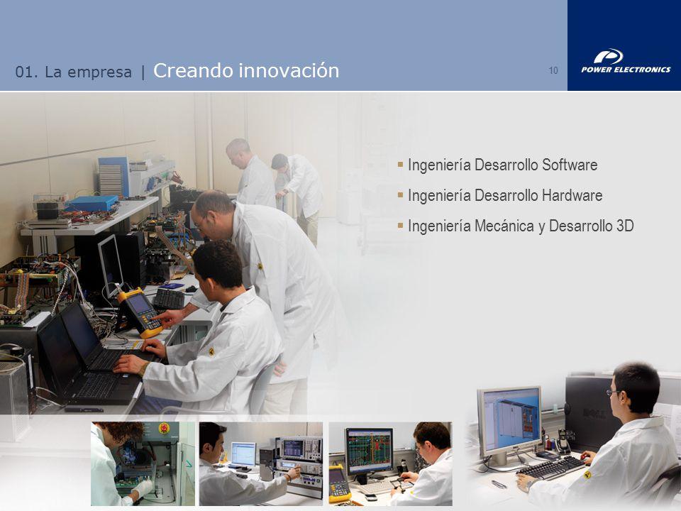 01. La empresa | Creando innovación