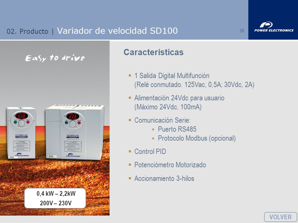 02. Producto | Variador de velocidad SD100