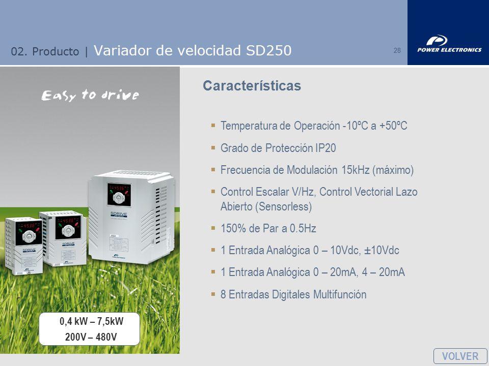 02. Producto | Variador de velocidad SD250