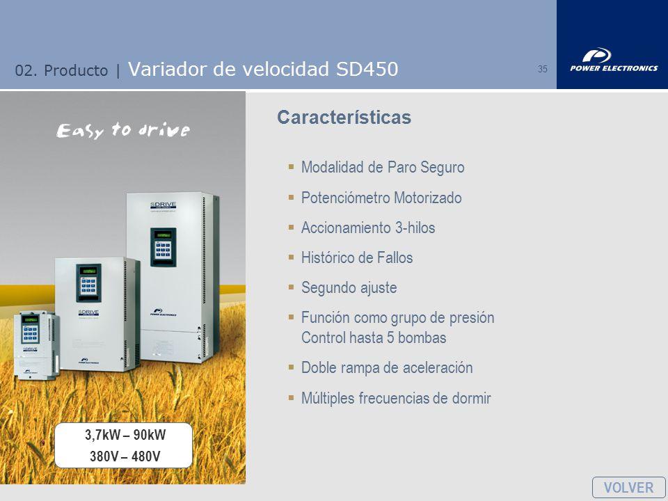 02. Producto | Variador de velocidad SD450