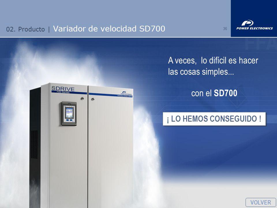 02. Producto | Variador de velocidad SD700