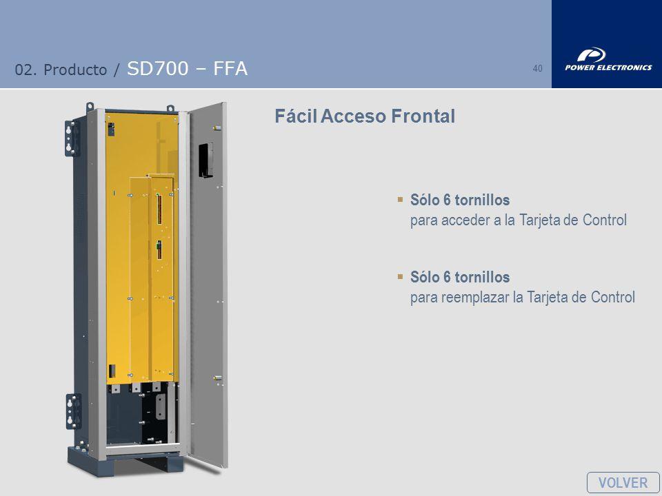 02. Producto / SD700 – FFA Fácil Acceso Frontal. Sólo 6 tornillos para acceder a la Tarjeta de Control.