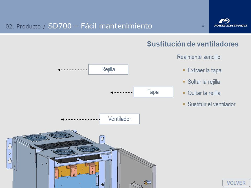 02. Producto / SD700 – Fácil mantenimiento