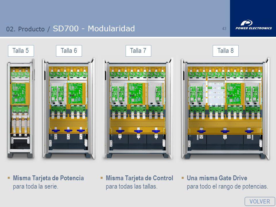 02. Producto / SD700 - Modularidad