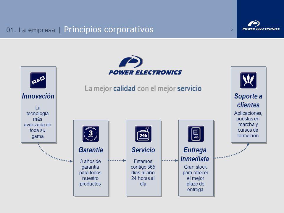 01. La empresa | Principios corporativos