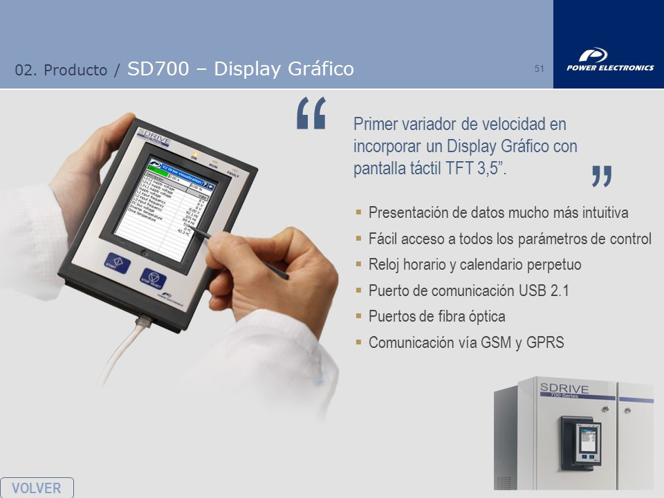 02. Producto / SD700 – Display Gráfico
