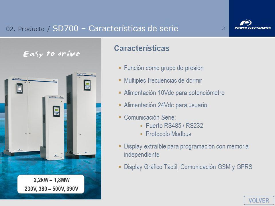 02. Producto / SD700 – Características de serie