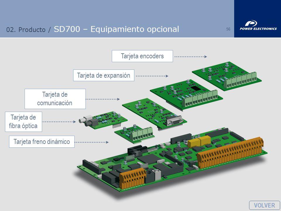 02. Producto / SD700 – Equipamiento opcional
