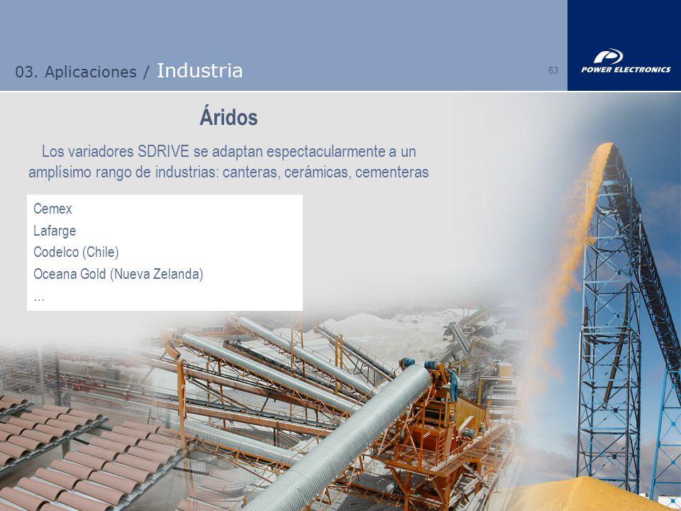 03. Aplicaciones / Industria