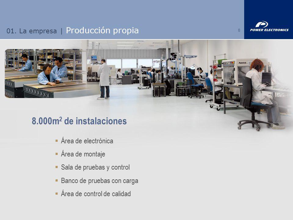 01. La empresa | Producción propia