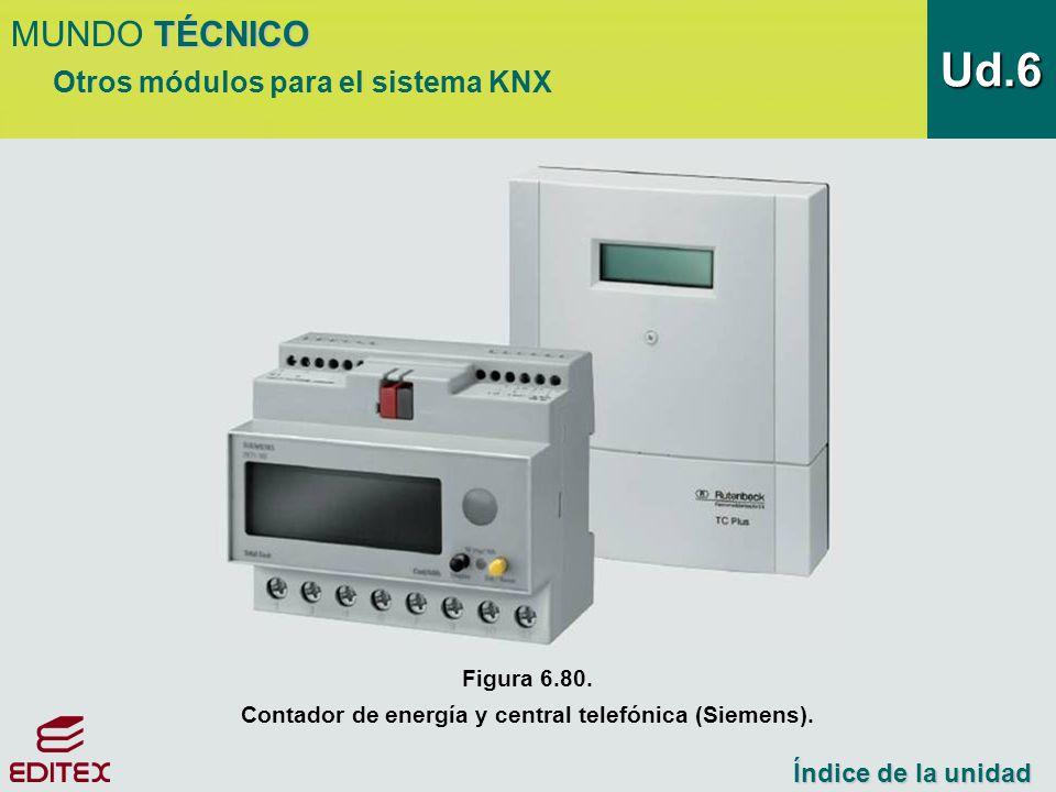 Contador de energía y central telefónica (Siemens).