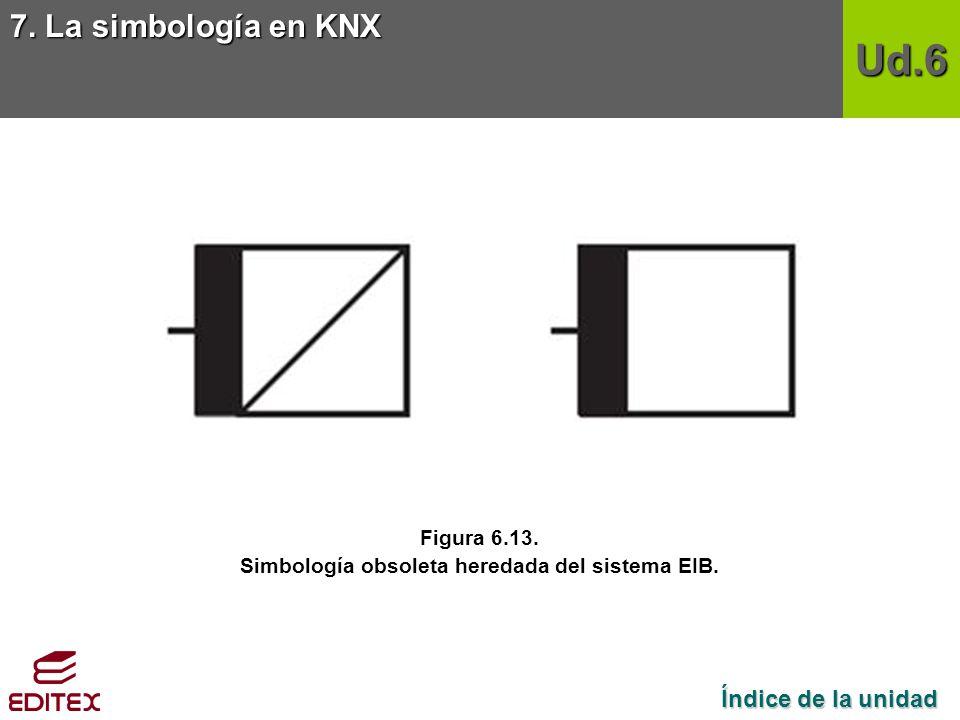 Simbología obsoleta heredada del sistema EIB.
