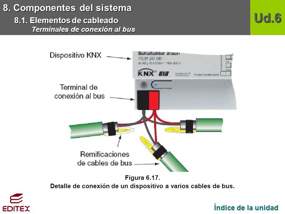 Detalle de conexión de un dispositivo a varios cables de bus.