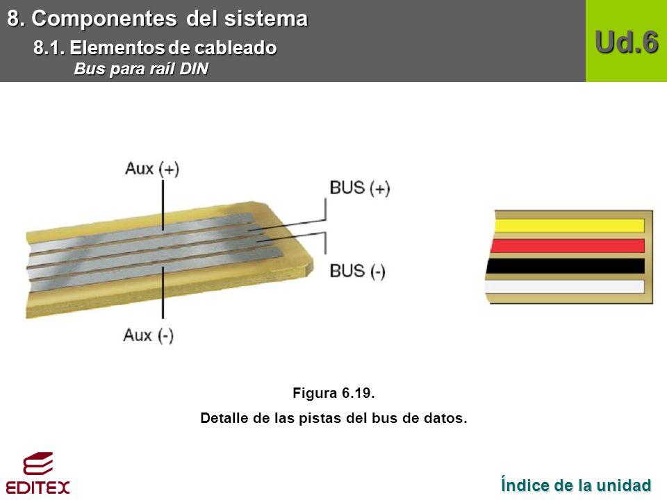 Detalle de las pistas del bus de datos.