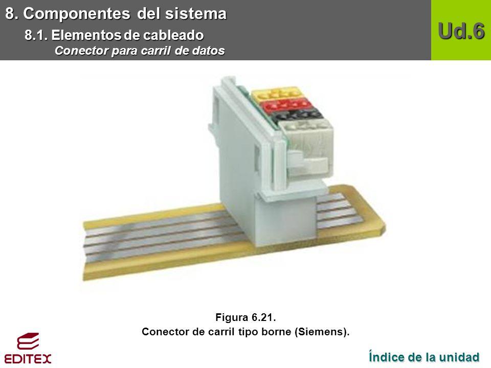Conector de carril tipo borne (Siemens).