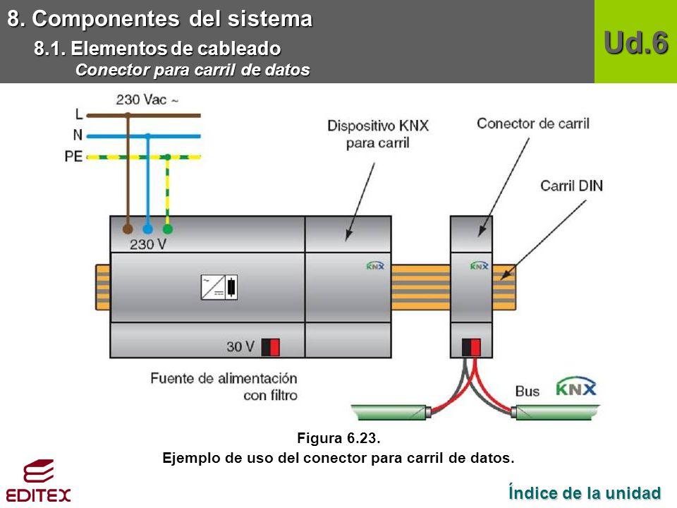 Ejemplo de uso del conector para carril de datos.