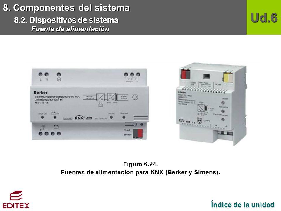 Fuentes de alimentación para KNX (Berker y Simens).