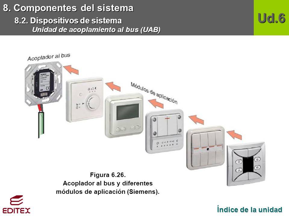 Acoplador al bus y diferentes módulos de aplicación (Siemens).