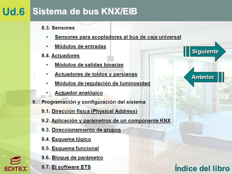 Ud.6 Sistema de bus KNX/EIB Índice del libro 8.3. Sensores
