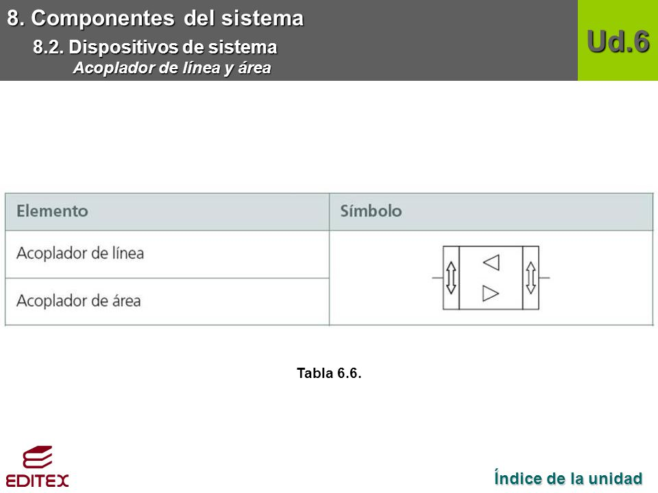Ud.6 8. Componentes del sistema 8.2. Dispositivos de sistema