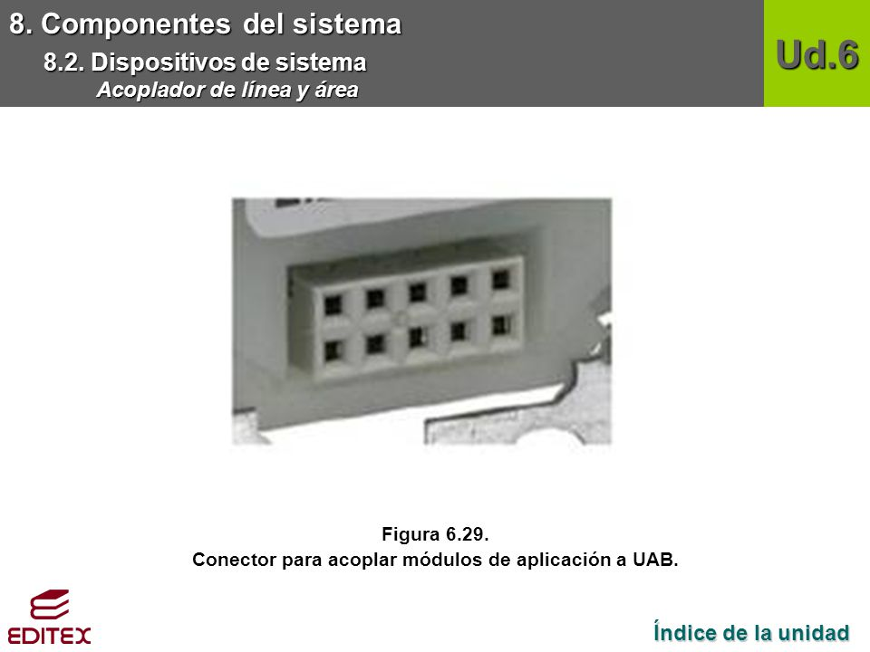 Conector para acoplar módulos de aplicación a UAB.