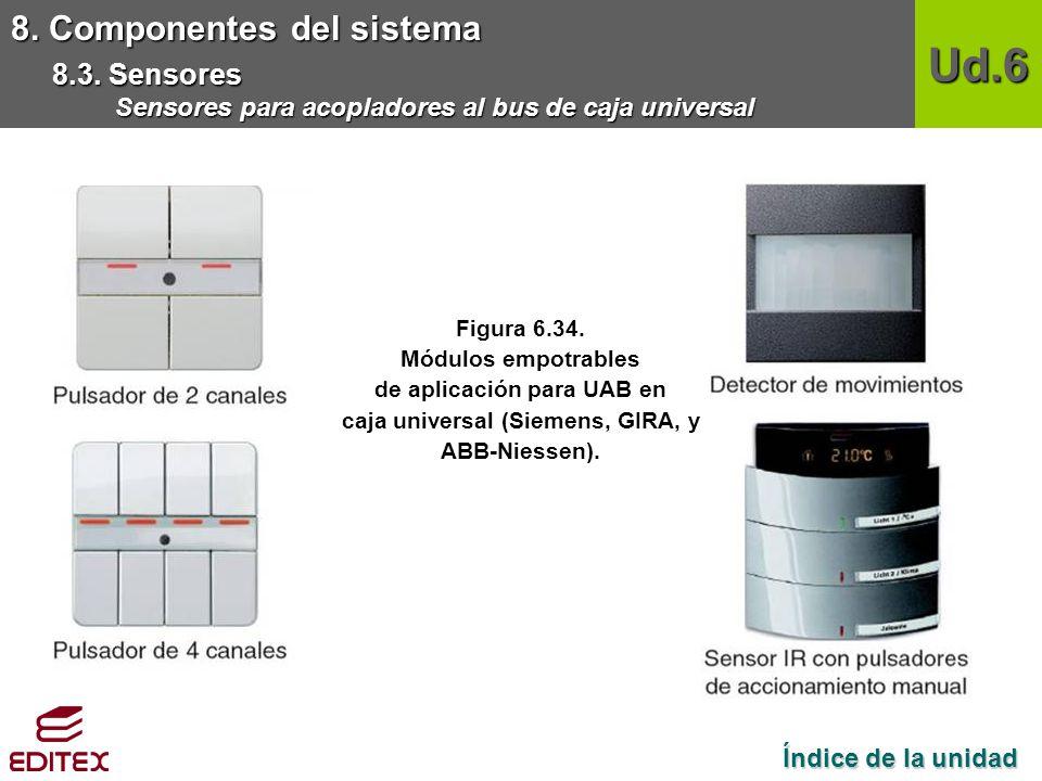 de aplicación para UAB en caja universal (Siemens, GIRA, y