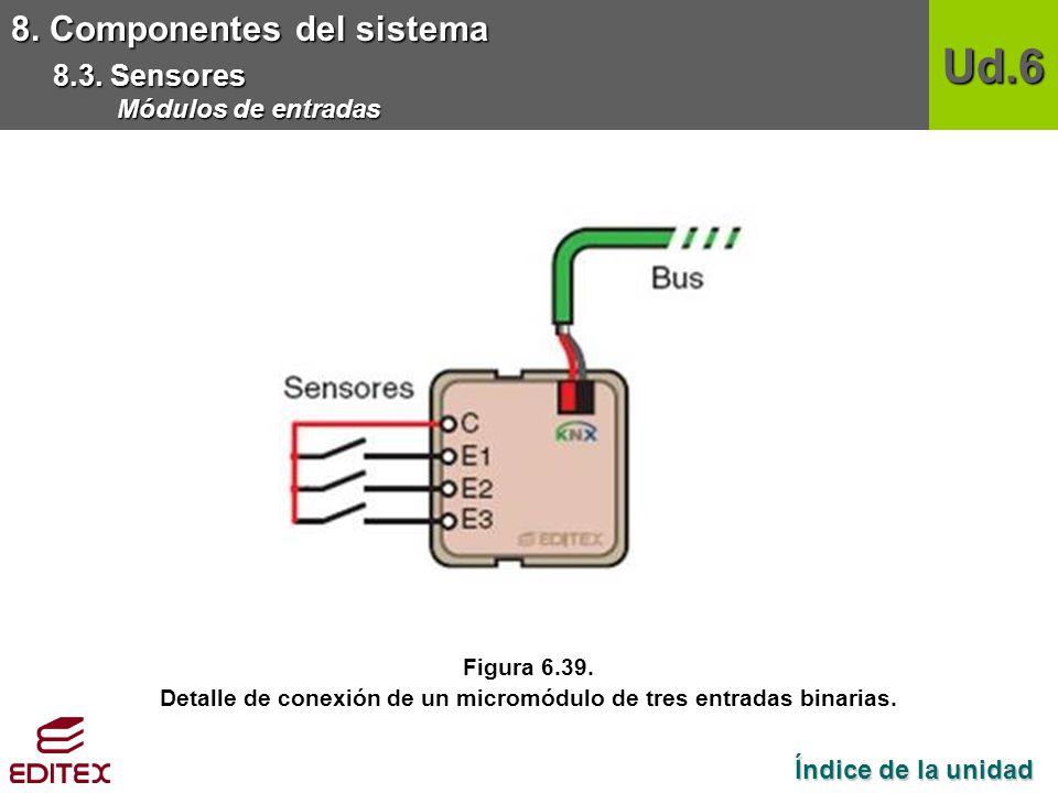 Detalle de conexión de un micromódulo de tres entradas binarias.