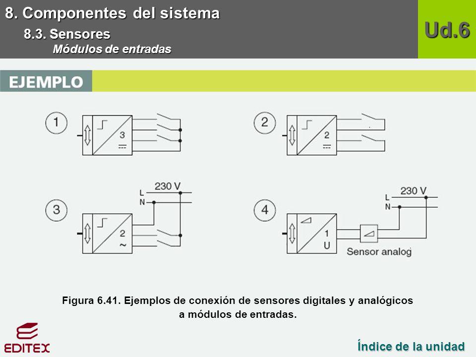 Ud.6 8. Componentes del sistema 8.3. Sensores Módulos de entradas