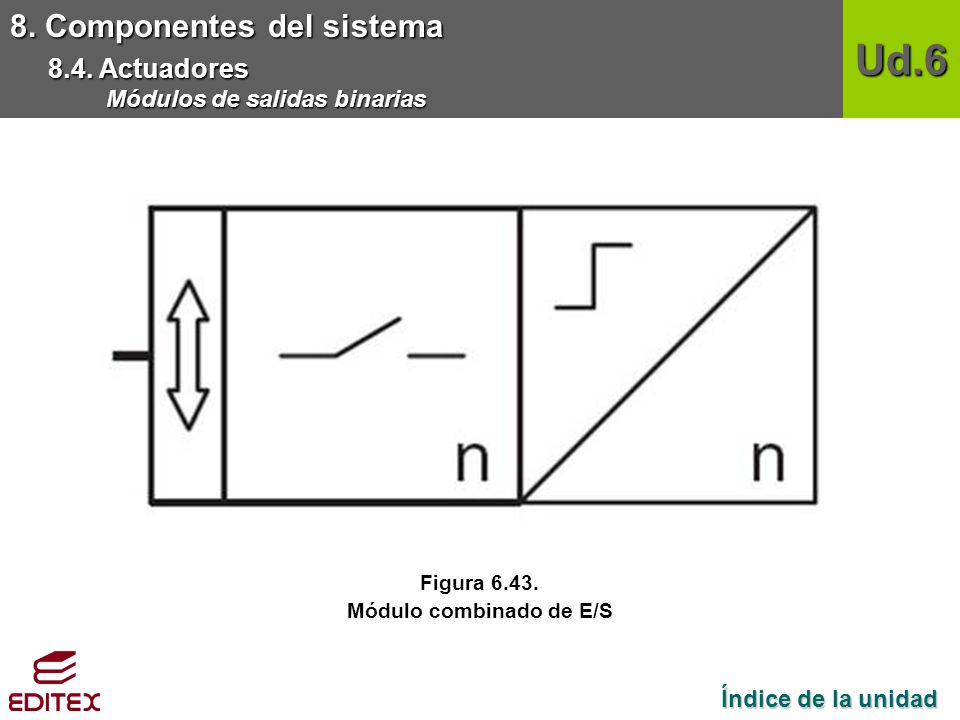Módulo combinado de E/S