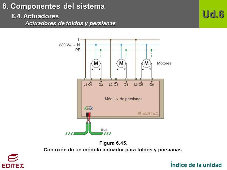 Conexión de un módulo actuador para toldos y persianas.