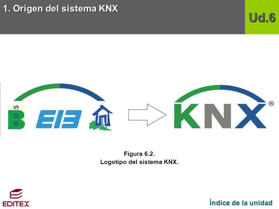 Logotipo del sistema KNX.