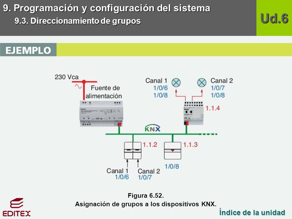 Asignación de grupos a los dispositivos KNX.
