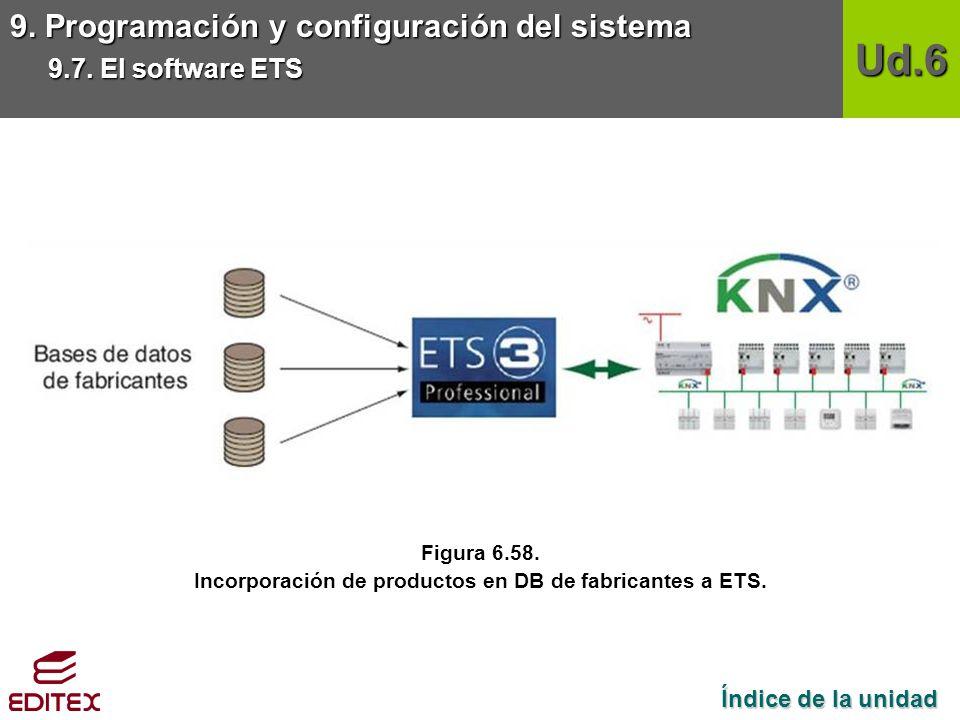 Incorporación de productos en DB de fabricantes a ETS.