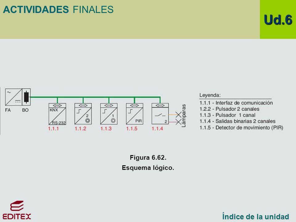 Ud.6 ACTIVIDADES FINALES Índice de la unidad Figura 6.62.