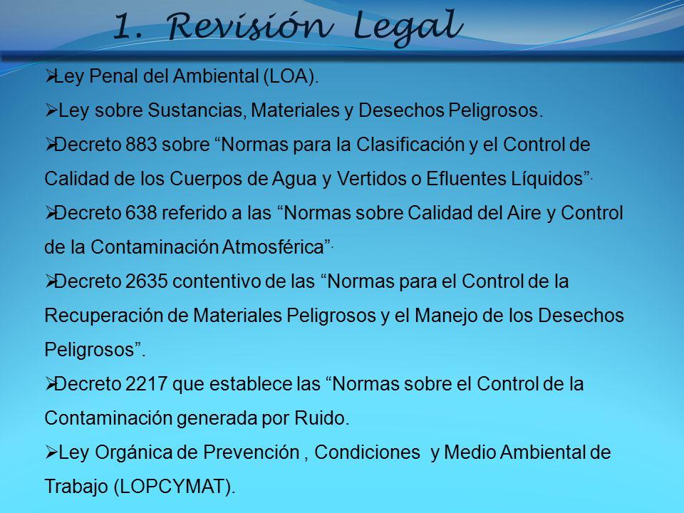 Revisión Legal Ley Penal del Ambiental (LOA).