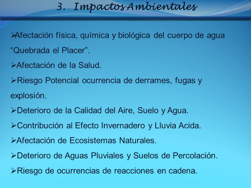 Impactos Ambientales Afectación física, química y biológica del cuerpo de agua Quebrada el Placer .