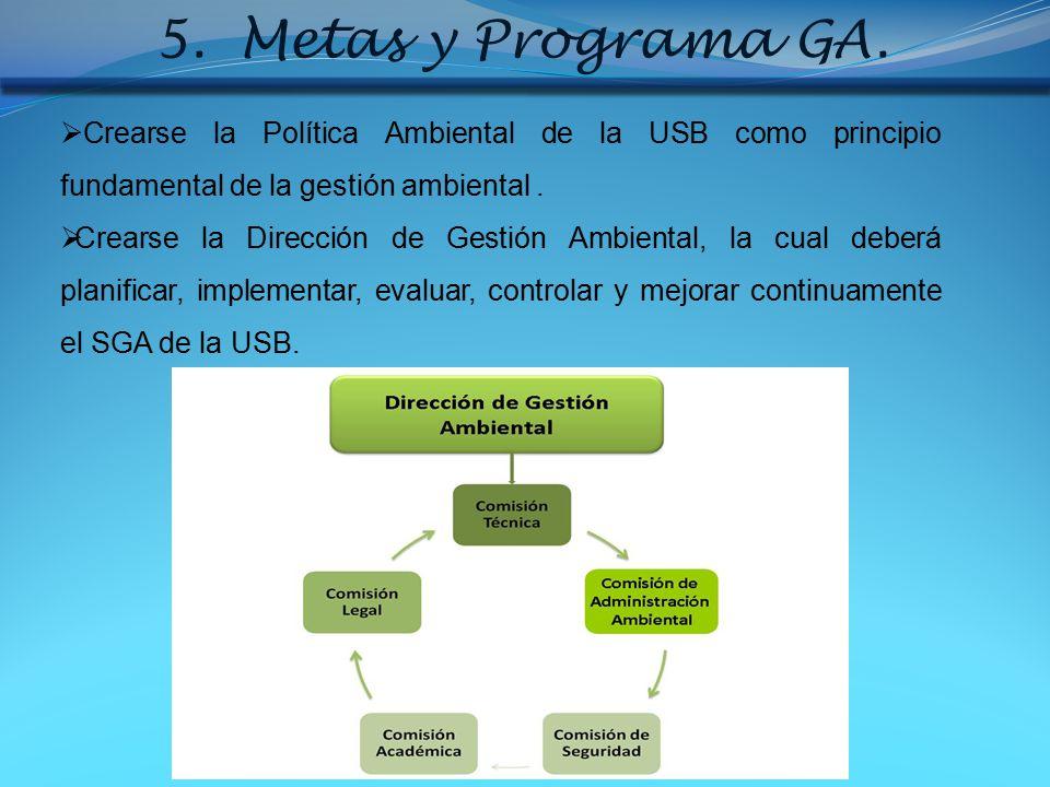 Metas y Programa GA. Crearse la Política Ambiental de la USB como principio fundamental de la gestión ambiental .