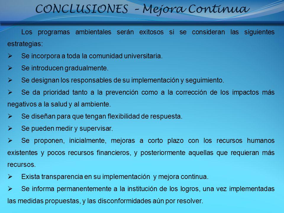 CONCLUSIONES – Mejora Continua