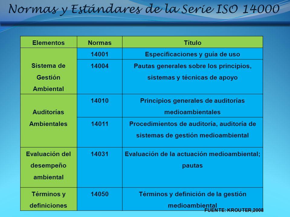 Normas y Estándares de la Serie ISO 14000
