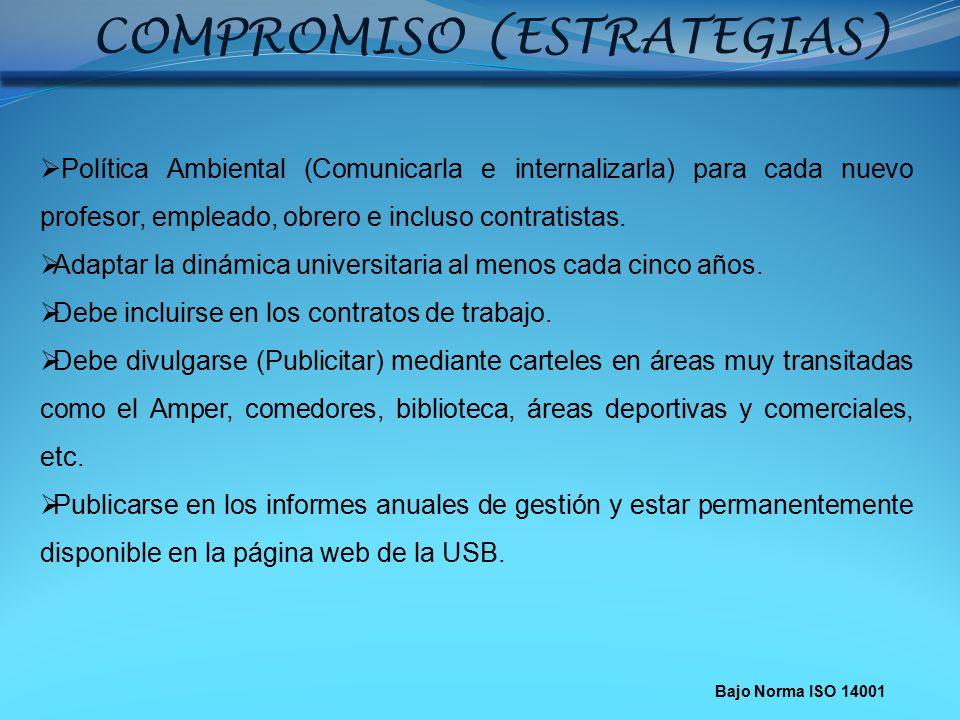 COMPROMISO (ESTRATEGIAS)