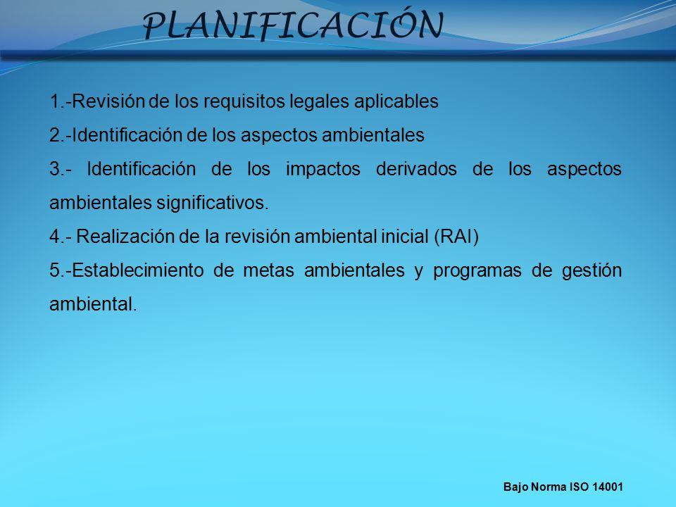 PLANIFICACIÓN 1.-Revisión de los requisitos legales aplicables