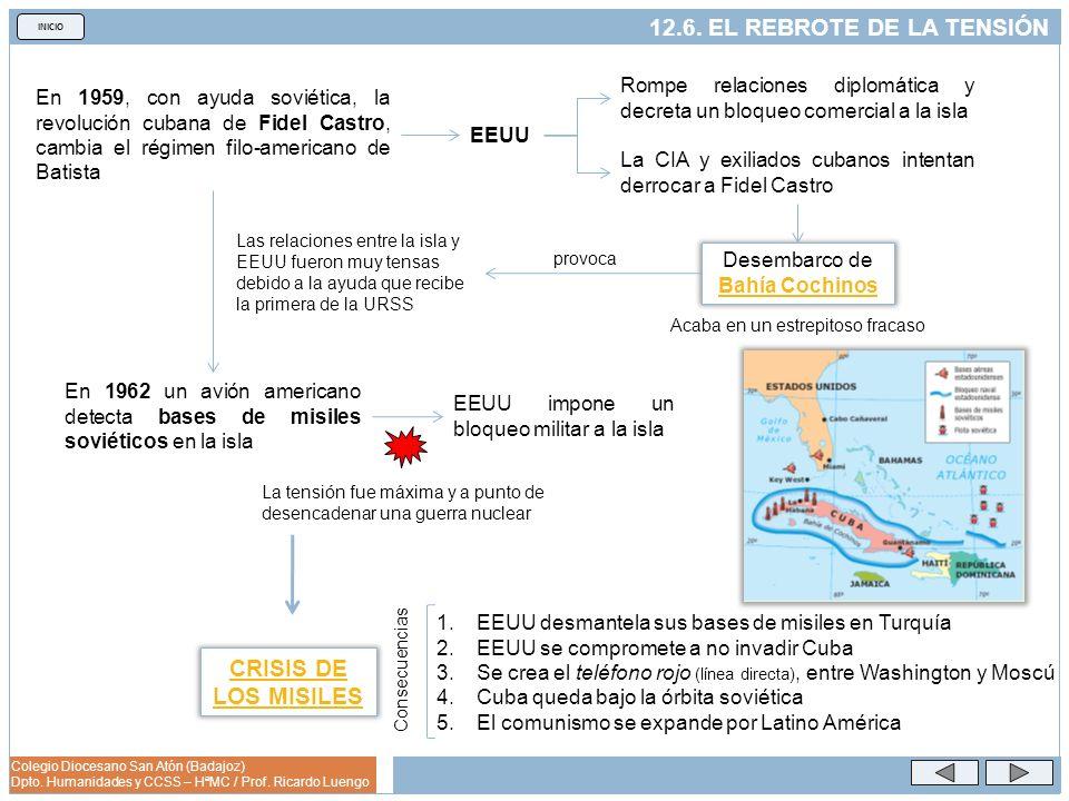 Desembarco de Bahía Cochinos